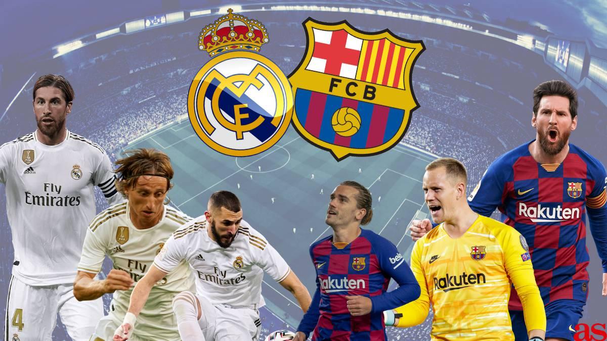 Real Madrid និង Barcelona រក្សាគំលាត ៤ពិន្ទុដដែលក្រោយឈ្នះរៀងខ្លួន